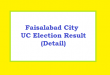 Faisalabad UC Election Result Detail Winners Chair-mans