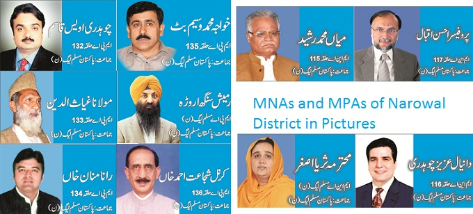 MNAs and MPAs of Narowal District in Pictures