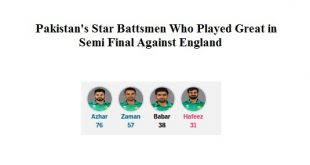 Pakistan in Final After Beating England Today ICC Champion Trophy Match