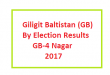 GB 4 Nagar By Election Result 2017 Live Update