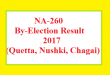 NA-260 By election Result Live Update - Quetta, Nushki and Chagai Baluchistan 15-7-2017
