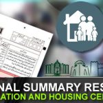 Pakistan Population Census Result Summary Province Wise 2017 b