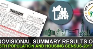Pakistan Population Census Result Summary Province Wise 2017 b