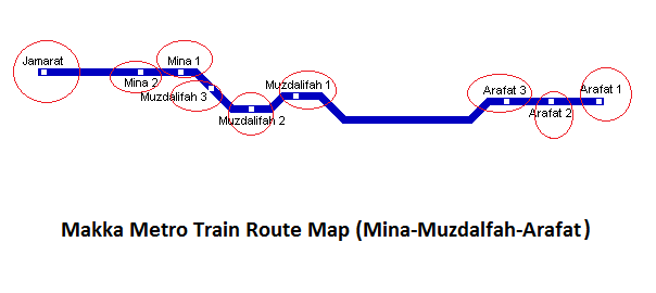 Mecca Mashaer Train Route Map from Jamarat Mina to Muzdalifah and Arafat