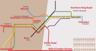 Peshawar BRT Bus Rapid Transit (Metrobus) Route Map