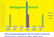 KPK Assembly Battagram District Graph of Political Parties Seats in Elections 2002, 2008, 2013