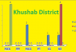 Punjab Assembly Khushab District Graph of Political Parties Seats in Elections 2002, 2008, 2013