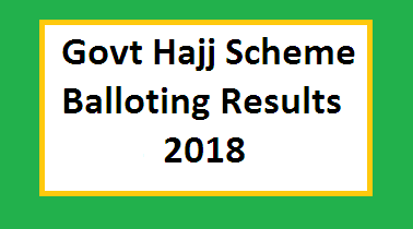 Hajj 2018 Balloting Result Today Online - Second Draw
