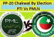 PP-20 Chakwal Result By Election Result PTI Vs PMLN - Latest Update