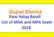 Gujrat District New Halqa Bandi - List of MNA and MPA Seats 2018
