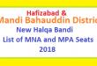 Mandi Bahauddin (MBDin) and Hafizabad Districts New Halqa Bandi - List of MNA and MPA Seats 2018