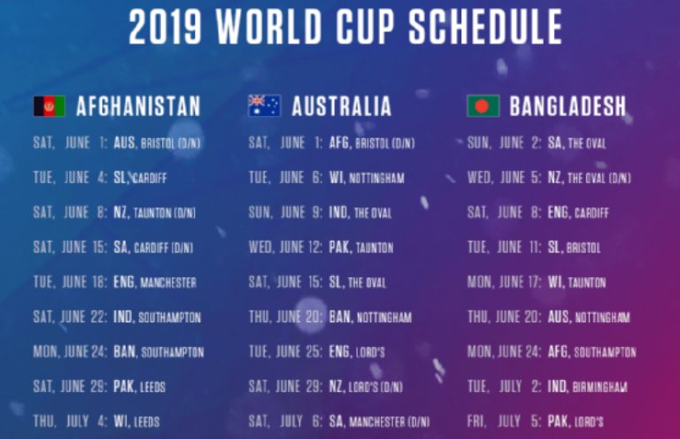 Icc cricket world cup 2019 timing