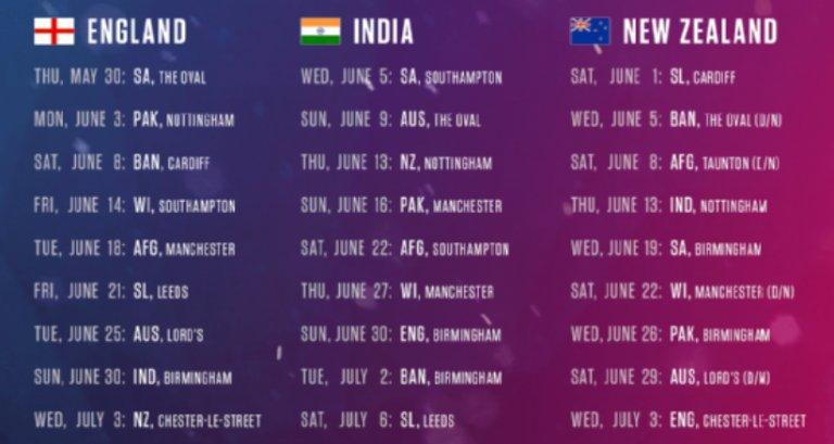 Icc Cricket World Cup Schedule 2019 Complete