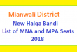 Mianwali District New Halqa Bandi - List of MNA and MPA Seats 2018