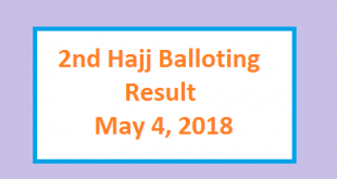 2nd Hajj Balloting Result May 4, 2018