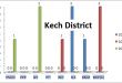 Balochistan Assembly Kech District Graph of Political Parties MPA Seats Won in Elections 2002, 2008, 2013