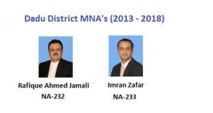 Dadu MNA Pics - Rafique Ahmad Jamali, Imran Zafar