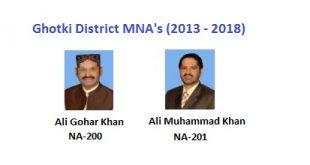 Ghotki MNA Pics - Ali Gohar Khan, Ali Muhammad Khan