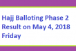 Hajj Balloting Phase 2 Result Online on May 4, 2018 Friday Remaining Govt Hajj Quota