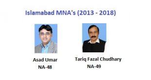 Islamabad MNA Pics - Asad Umar, Tariq Fazal Chaudhry