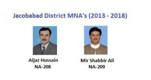 Jacobabad MNA Pics - Aijaz Hussain, Mir Shabir Ali