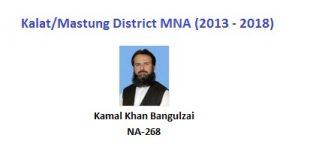 Kalat-Mastung MNA Pics - Kamal Khan Bangulzai