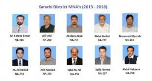 Karachi MNA Pics - M. Farooq Sattar, Arif Alvi, Ali Raza Abidi, Abdul Rashid, Muzammil Qureshi, M. Ali Rashid, Asif Hasnain, Iqbal M. Ali, Sajid Ahmad, Abdul Hakeem