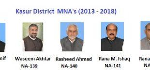 Kasur MNA Pics - Salman Hanif, Waseem Akhtar, Rasheed Ahmad, Rana M. Ishaq, Rana M. Hayat
