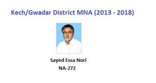Kech-Gwadar MNA Pics - Sayed Essa Nori