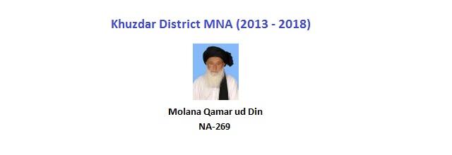 Khuzdar MNA Pics - Molana Qamar ud Din