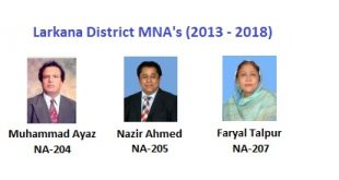 Larkana MNA Pics - Muhammad Ayaz, Nazir Ahmad, Faryal Talpur