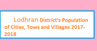 Lodhran District's Population of Cities, Tows and Villages 2017-2018