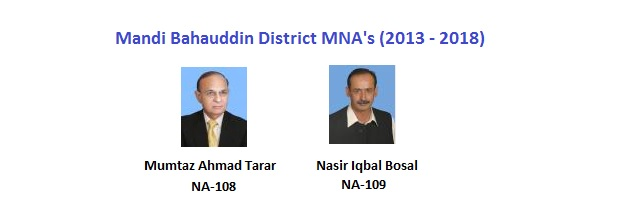 Mandi Bahauddin MNA Pics - Mumtaz Ahmad Tarar, Nasir Iqbal Bosal