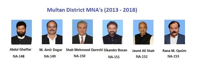 Multan MNA Pics - Abdul Ghaffar, M. Amir Dogar, Shah Mehmood Qureshi, Sikandar Bosan, Javed Ali Shah, Rana M. Qasim