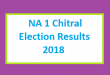 NA 1 Chitral Election Result 2018 - PMLN PTI PPP Candidate Votes Live Update