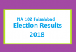 NA 102 Faisalabad Election Result 2018 - PMLN PTI PPP Candidate Votes Live Update