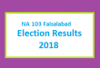 NA 103 Faisalabad Election Result 2018 - PMLN PTI PPP Candidate Votes Live Update
