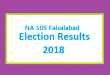 NA 105 Faisalabad Election Result 2018 - PMLN PTI PPP Candidate Votes Live Update