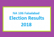 NA 106 Faisalabad Election Result 2018 - PMLN PTI PPP Candidate Votes Live Update