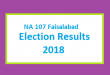 NA 107 Faisalabad Election Result 2018 - PMLN PTI PPP Candidate Votes Live Update