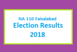 NA 110 Faisalabad Election Result 2018 - PMLN PTI PPP Candidate Votes Live Update