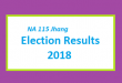 NA 115 Jhang Election Result 2018 - PMLN PTI PPP Candidate Votes Live Update
