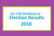 NA 120 Sheikhupura Election Result 2018 - PMLN PTI PPP Candidate Votes Live Update