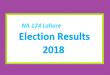 NA 124 Lahore Election Result 2018 - PMLN PTI PPP Candidate Votes Live Update