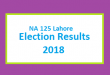 NA 125 Lahore Election Result 2018 - PMLN PTI PPP Candidate Votes Live Update