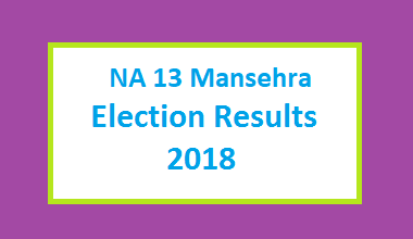 NA 13 Mansehra Election Result 2018 - PMLN PTI PPP Candidate Votes Live Update