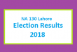 NA 130 Lahore Election Result 2018 - PMLN PTI PPP Candidate Votes Live Update