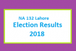 NA 132 Lahore Election Result 2018 - PMLN PTI PPP Candidate Votes Live Update