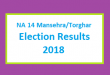 NA 14 Mansehra-Torghar Election Result 2018 - PMLN PTI PPP Candidate Votes Live Update