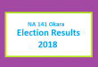 NA 141 Okara Election Result 2018 - PMLN PTI PPP Candidate Votes Live Update